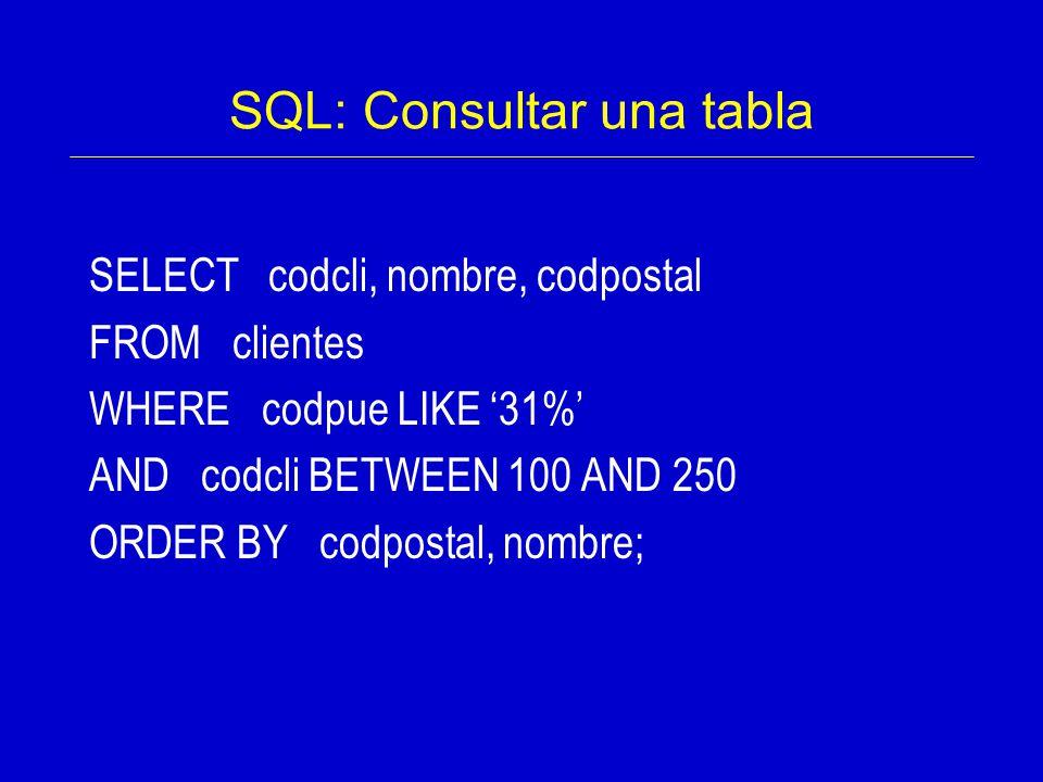 SQL: Consultar una tabla