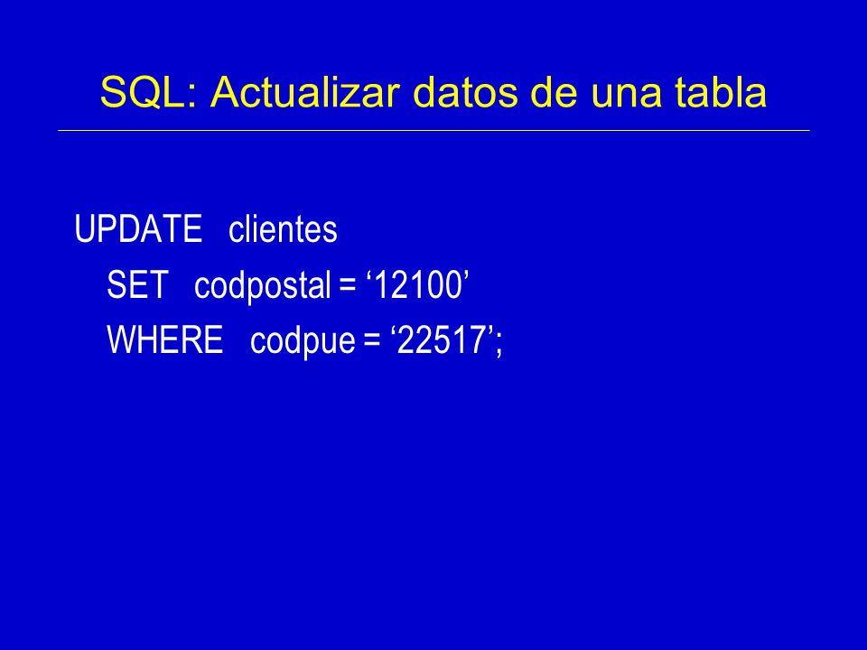 SQL: Actualizar datos de una tabla