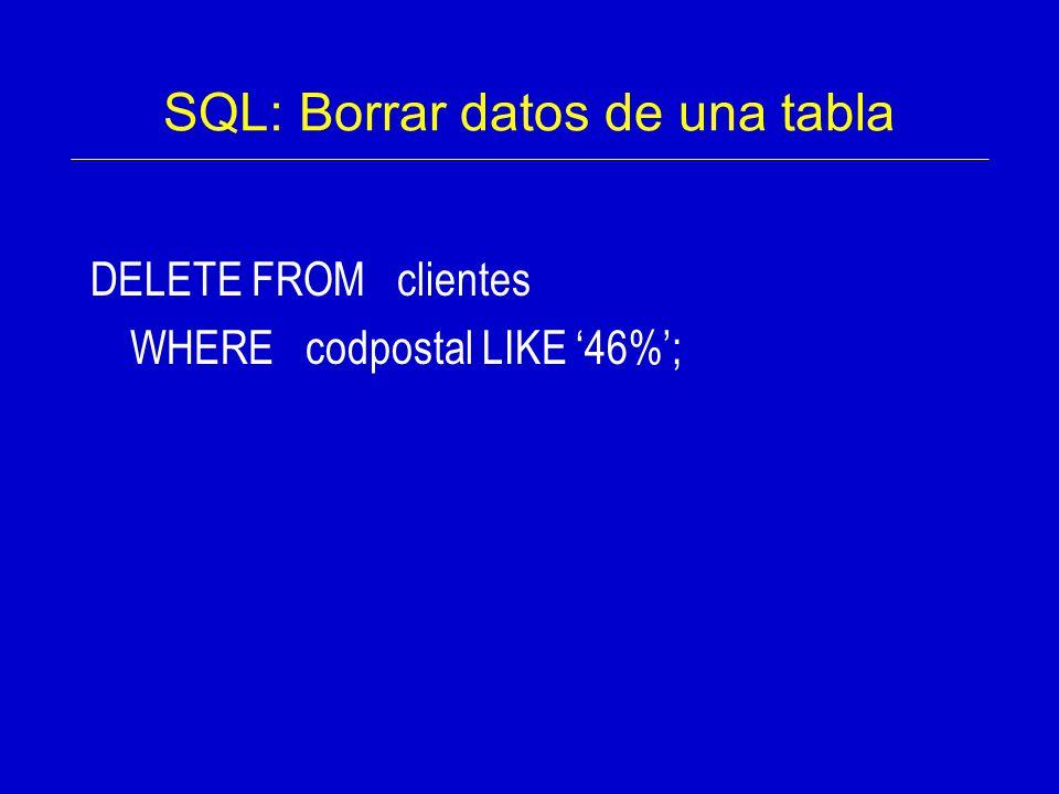 SQL: Borrar datos de una tabla