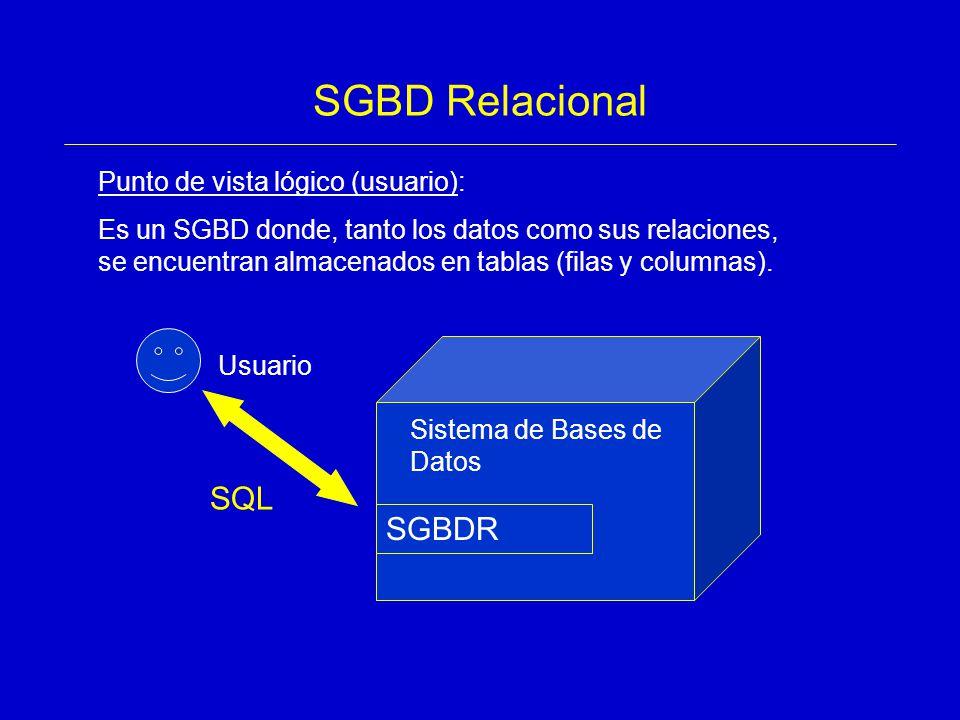 SGBD Relacional SQL SGBDR Punto de vista lógico (usuario):