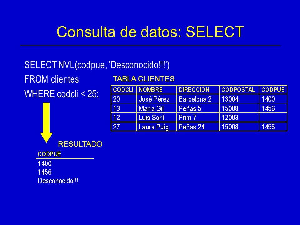 Consulta de datos: SELECT