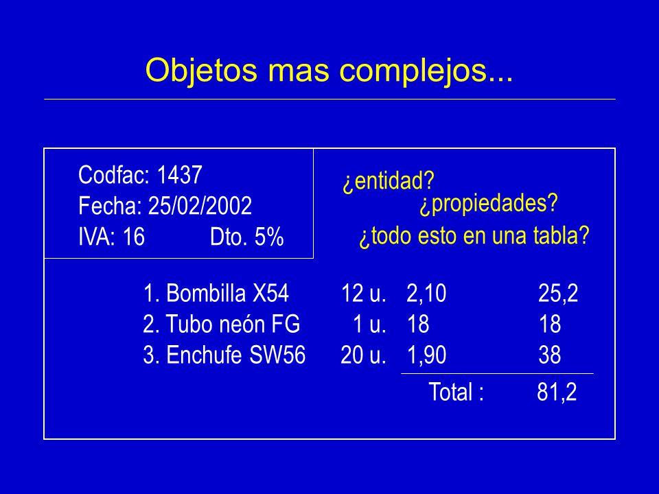 Objetos mas complejos... Codfac: 1437 ¿entidad Fecha: 25/02/2002