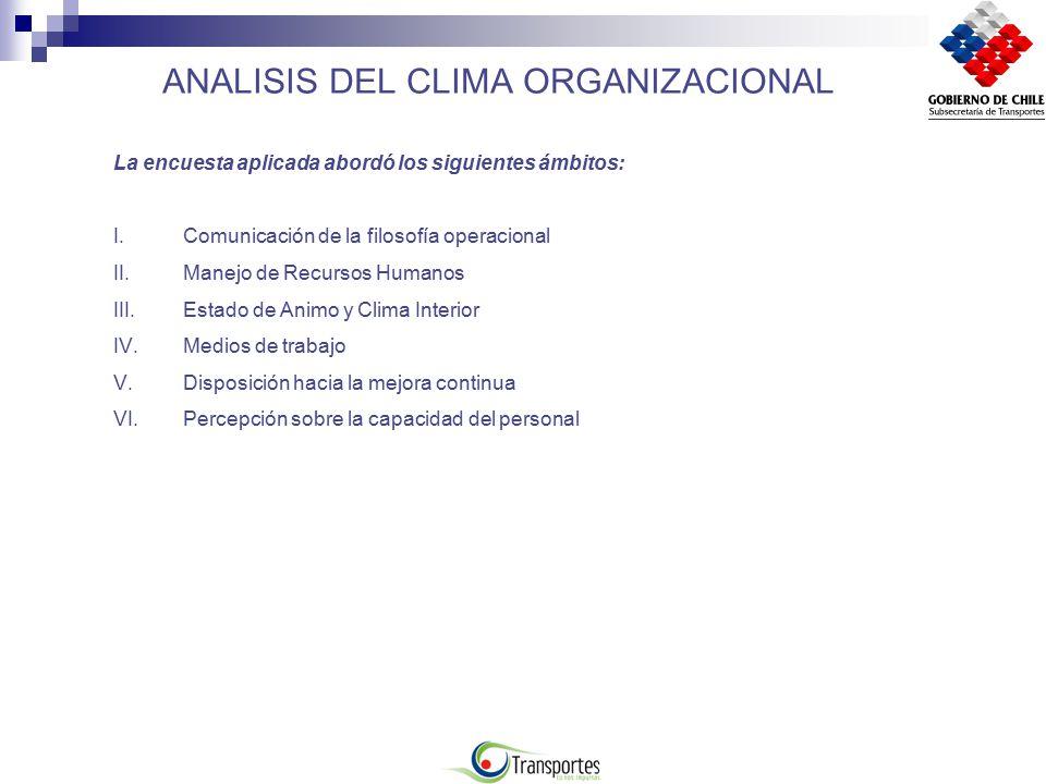 ANALISIS DEL CLIMA ORGANIZACIONAL