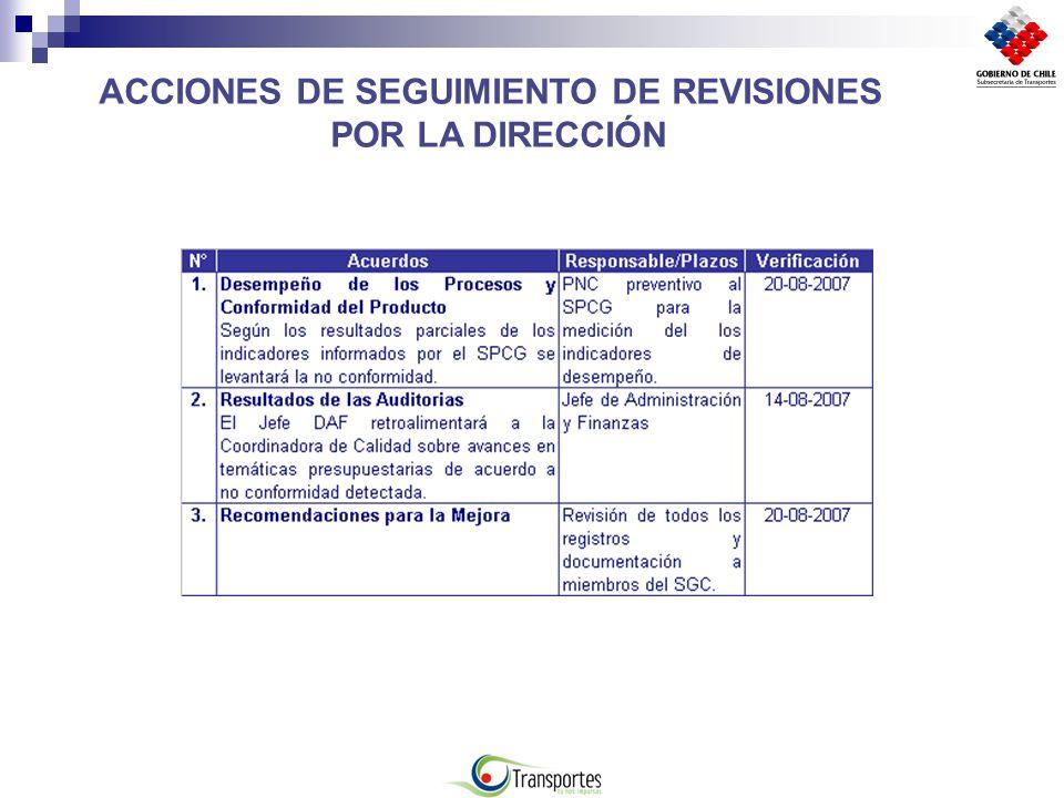 ACCIONES DE SEGUIMIENTO DE REVISIONES