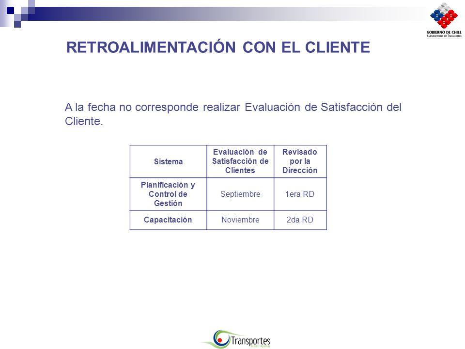 RETROALIMENTACIÓN CON EL CLIENTE
