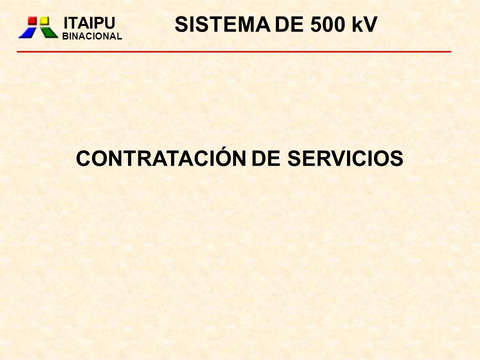 CONTRATACIÓN DE SERVICIOS