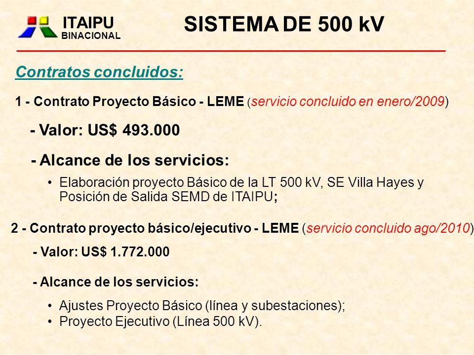 SISTEMA DE 500 kV ITAIPU - Alcance de los servicios:
