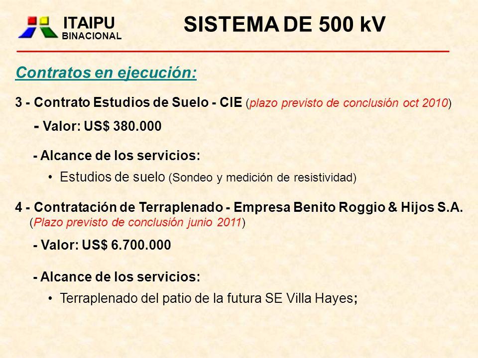 ITAIPU BINACIONAL. SISTEMA DE 500 kV. Contratos en ejecución: 3 - Contrato Estudios de Suelo - CIE (plazo previsto de conclusión oct 2010)