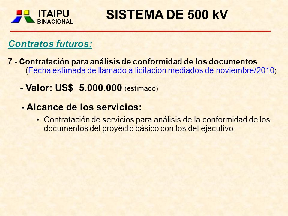 SISTEMA DE 500 kV ITAIPU Contratos futuros: