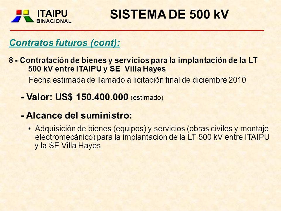ITAIPU BINACIONAL. SISTEMA DE 500 kV. Contratos futuros (cont):