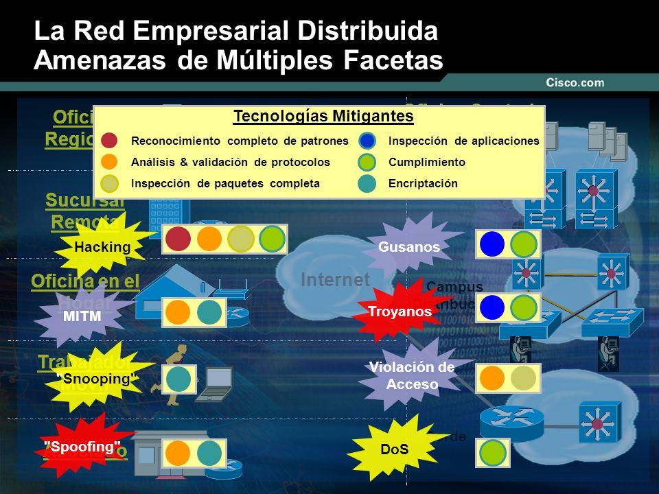 La Red Empresarial Distribuida Amenazas de Múltiples Facetas