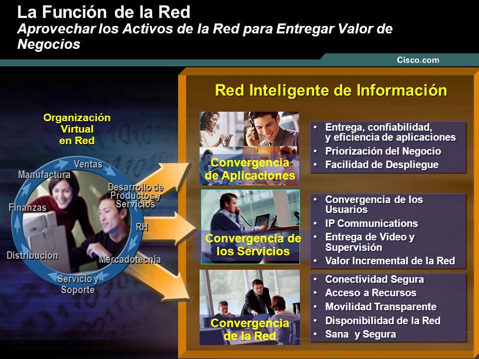 La Función de la Red Aprovechar los Activos de la Red para Entregar Valor de Negocios