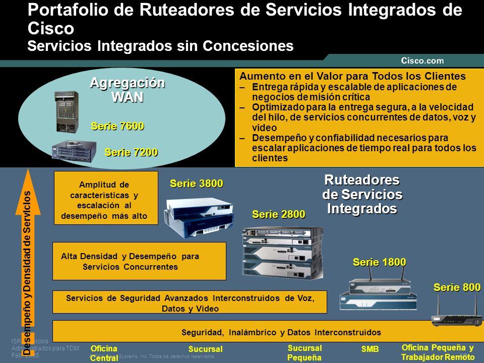 Portafolio de Ruteadores de Servicios Integrados de Cisco Servicios Integrados sin Concesiones