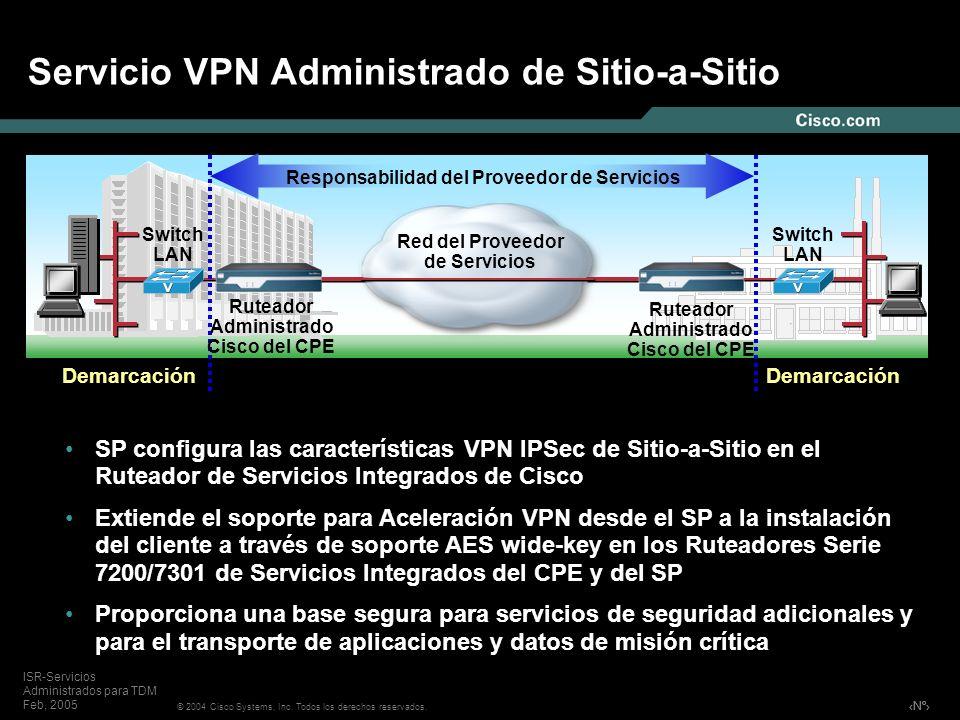 Servicio VPN Administrado de Sitio-a-Sitio