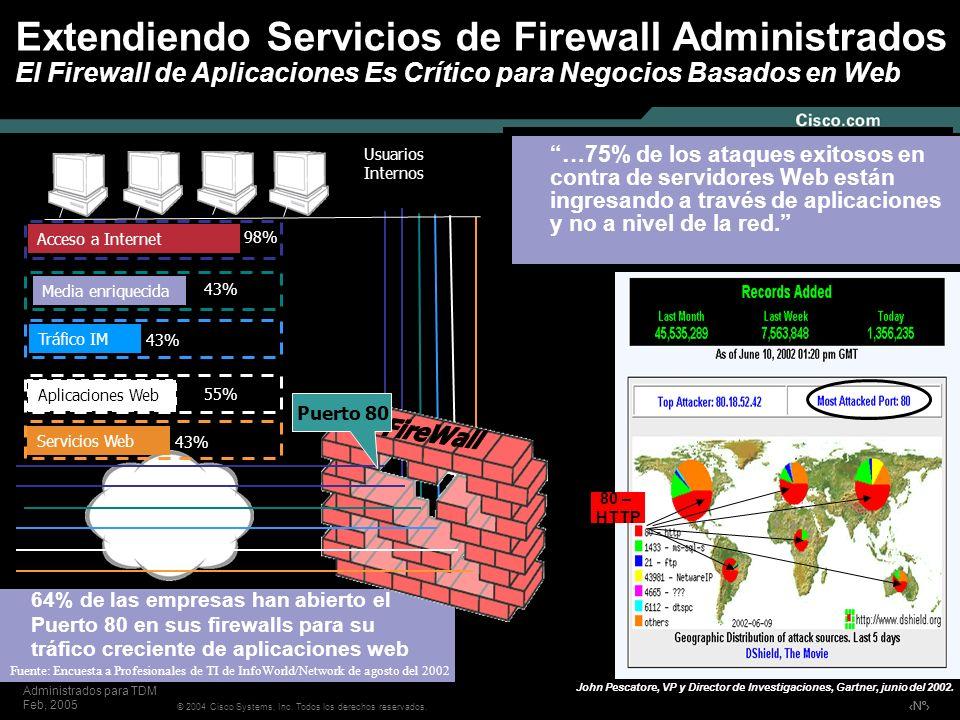 Extendiendo Servicios de Firewall Administrados