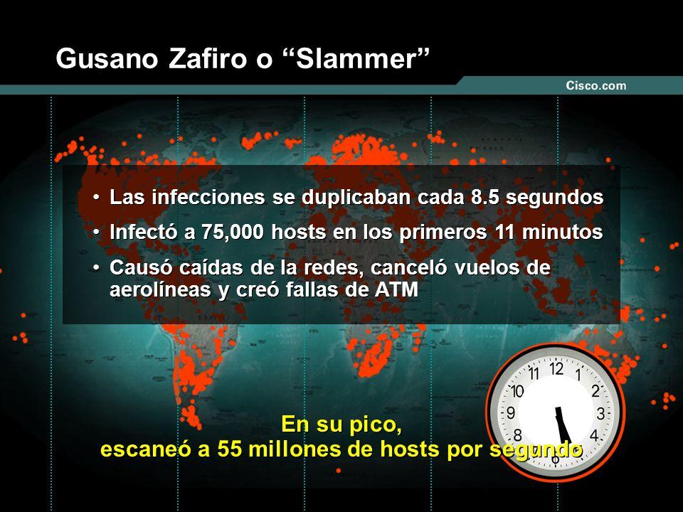 Gusano Zafiro o Slammer