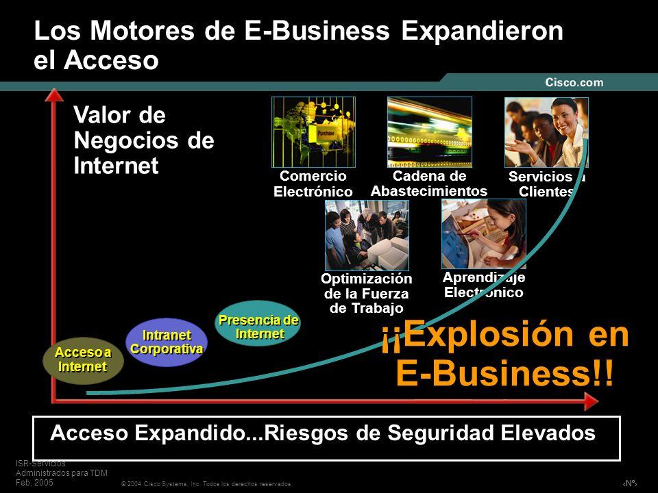 Los Motores de E-Business Expandieron el Acceso