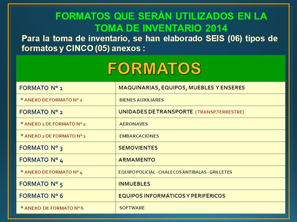 FORMATOS QUE SERÁN UTILIZADOS EN LA TOMA DE INVENTARIO 2014