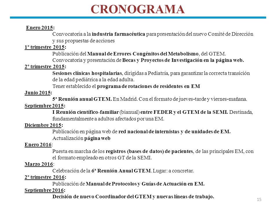 CRONOGRAMA Enero 2015: Convocatoria a la industria farmacéutica para presentación del nuevo Comité de Dirección y sus propuestas de acciones.