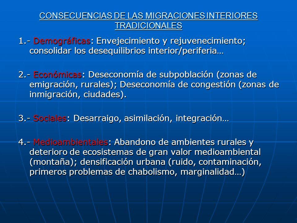 CONSECUENCIAS DE LAS MIGRACIONES INTERIORES TRADICIONALES
