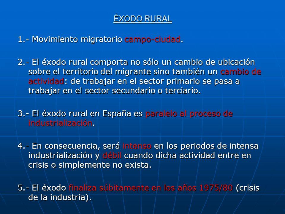 ÉXODO RURAL1.- Movimiento migratorio campo-ciudad.