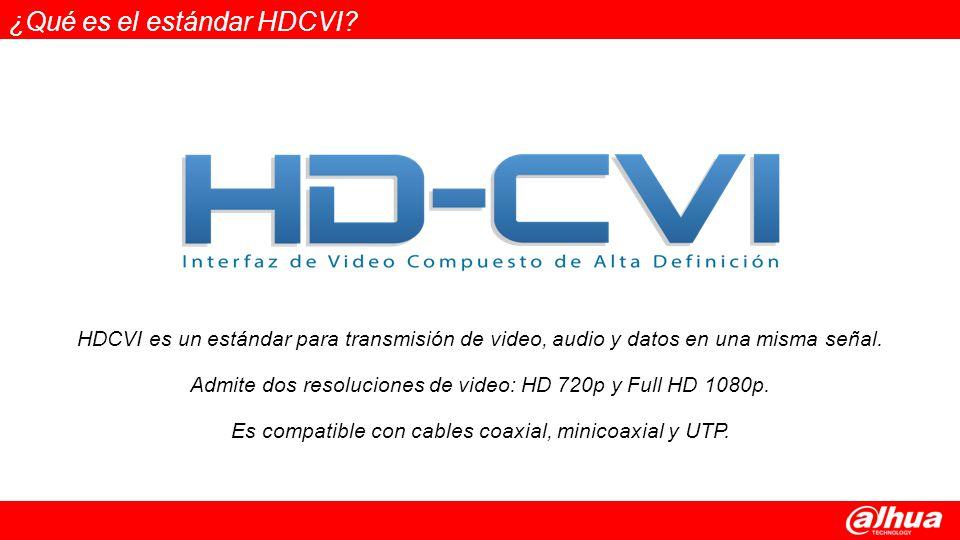 ¿Qué es el estándar HDCVI