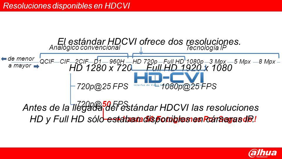 El estándar HDCVI ofrece dos resoluciones.