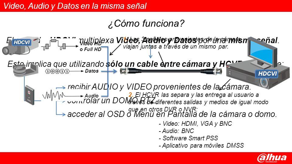 El estándar HDCVI multiplexa Video, Audio y Datos por una misma señal.
