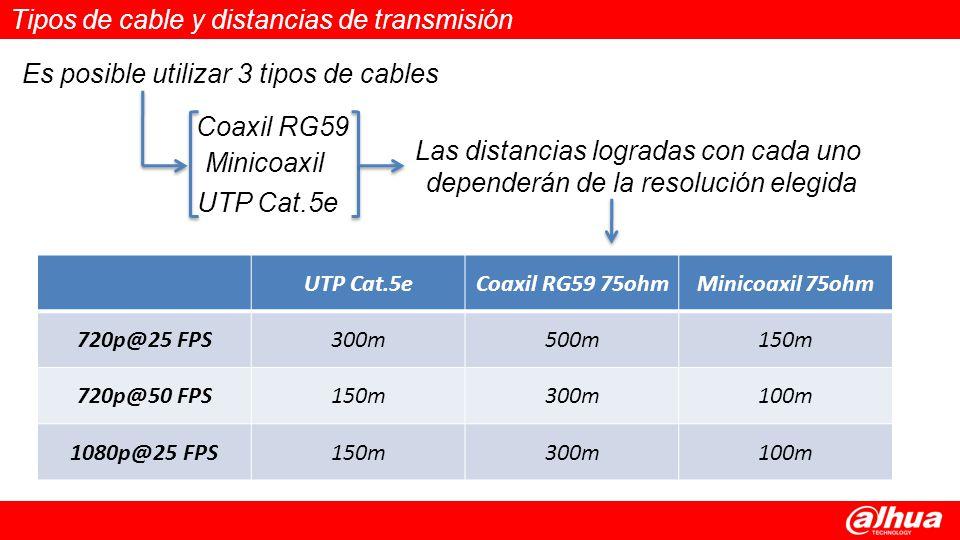 Tipos de cable y distancias de transmisión