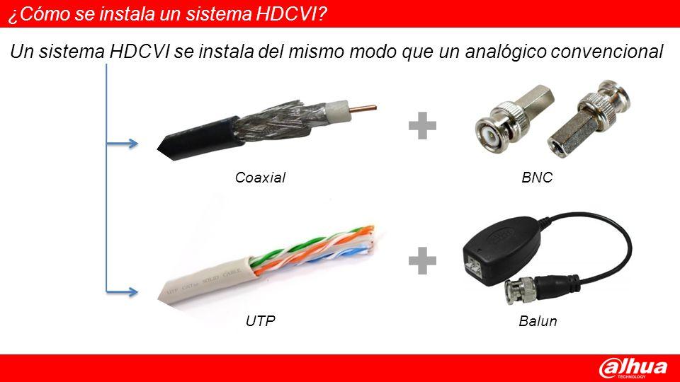 ¿Cómo se instala un sistema HDCVI