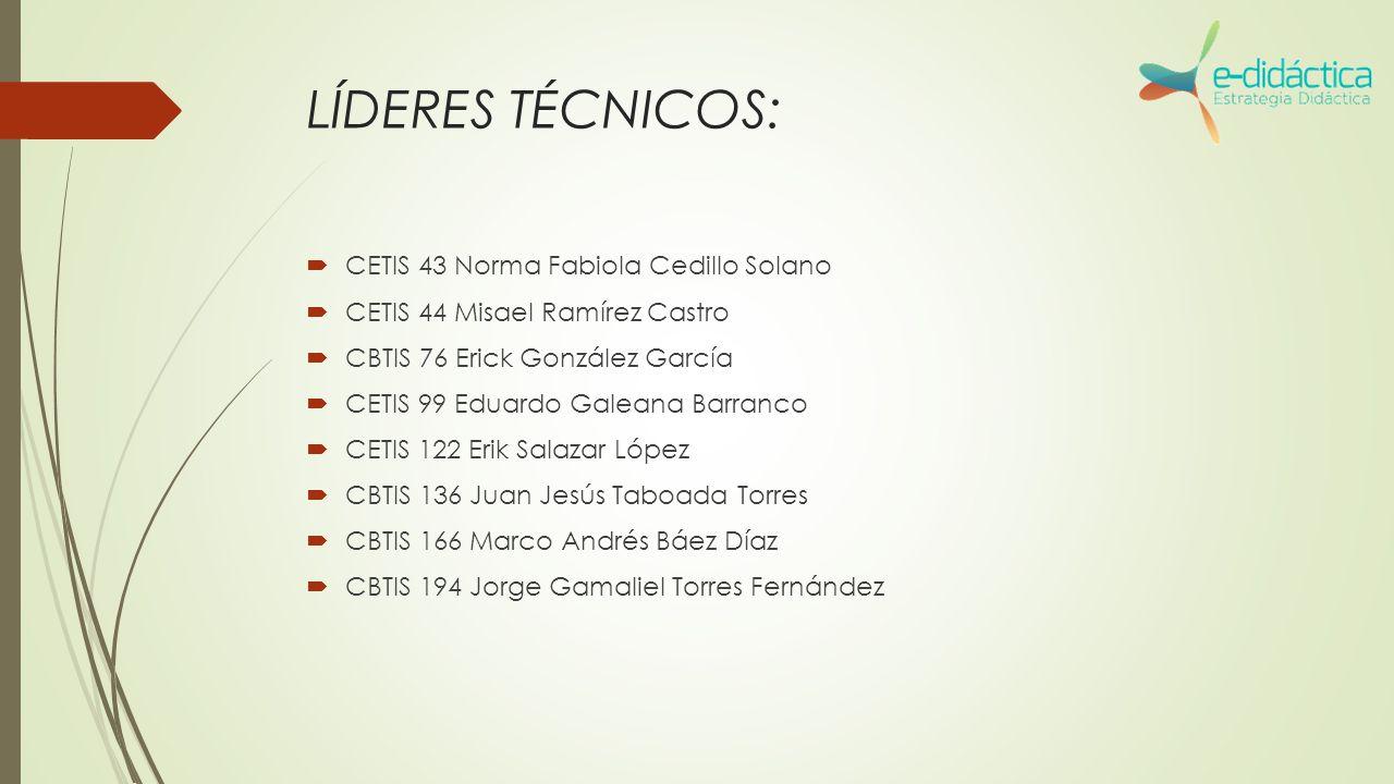 LÍDERES TÉCNICOS: CETIS 43 Norma Fabiola Cedillo Solano