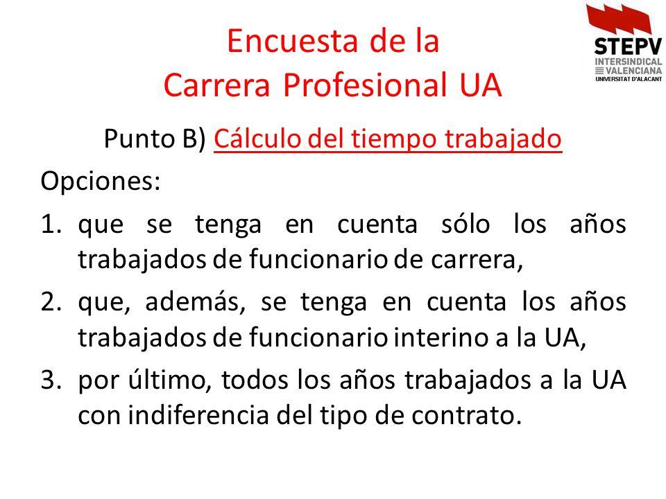 Encuesta de la Carrera Profesional UA