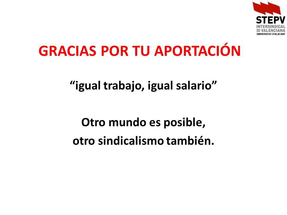 GRACIAS POR TU APORTACIÓN