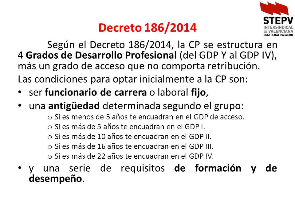 Decreto 186/2014