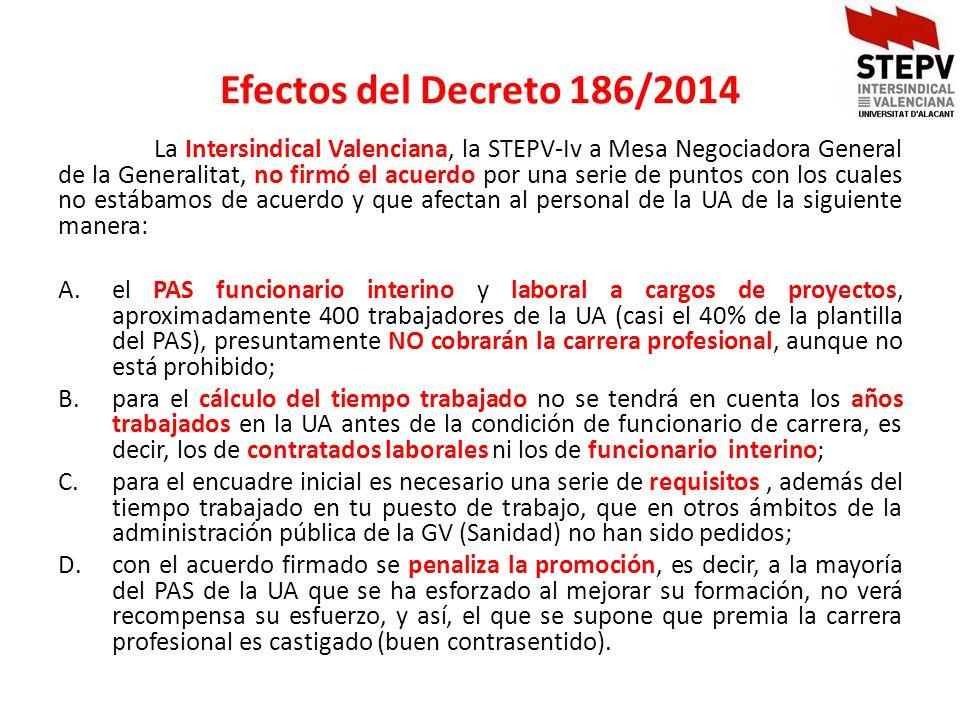 Efectos del Decreto 186/2014