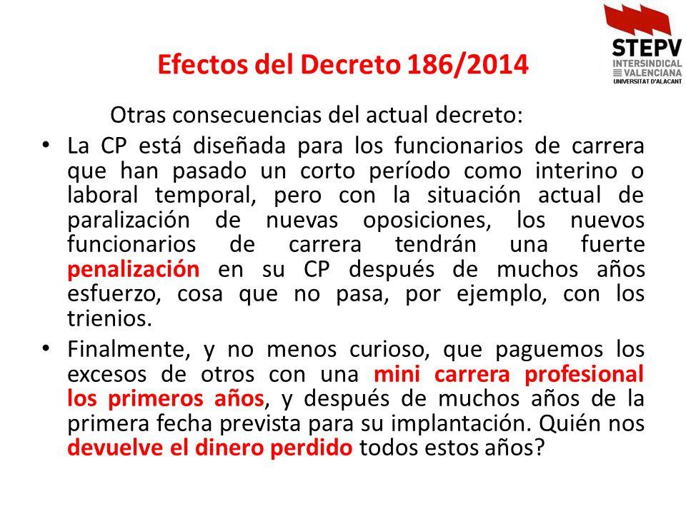 Efectos del Decreto 186/2014 Otras consecuencias del actual decreto:
