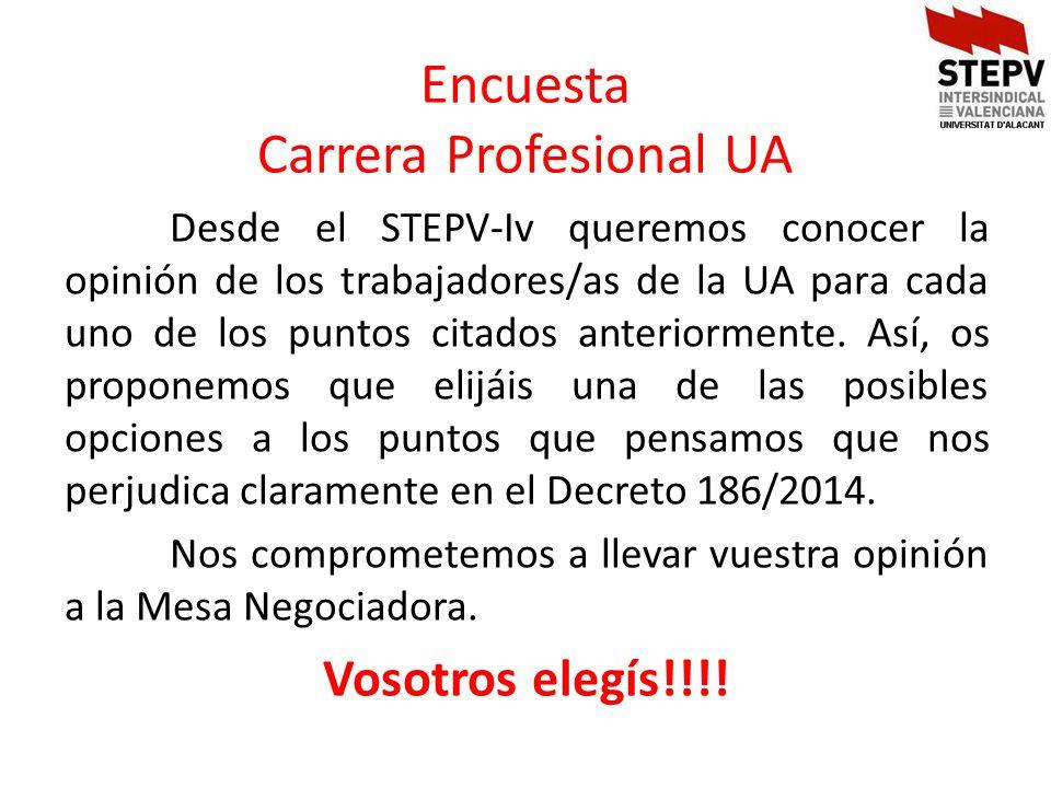 Encuesta Carrera Profesional UA
