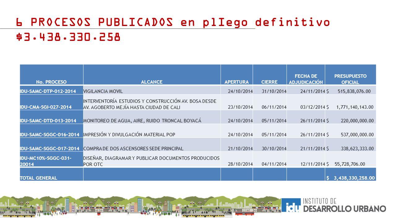 6 PROCESOS PUBLICADOS en plIego definitivo $3.438.330.258
