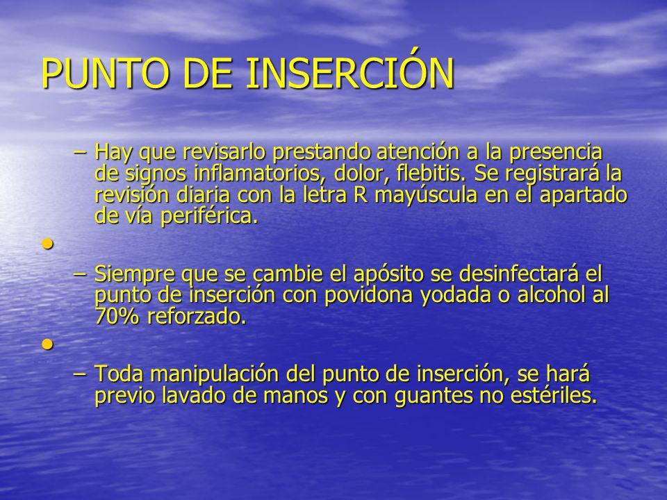 PUNTO DE INSERCIÓN