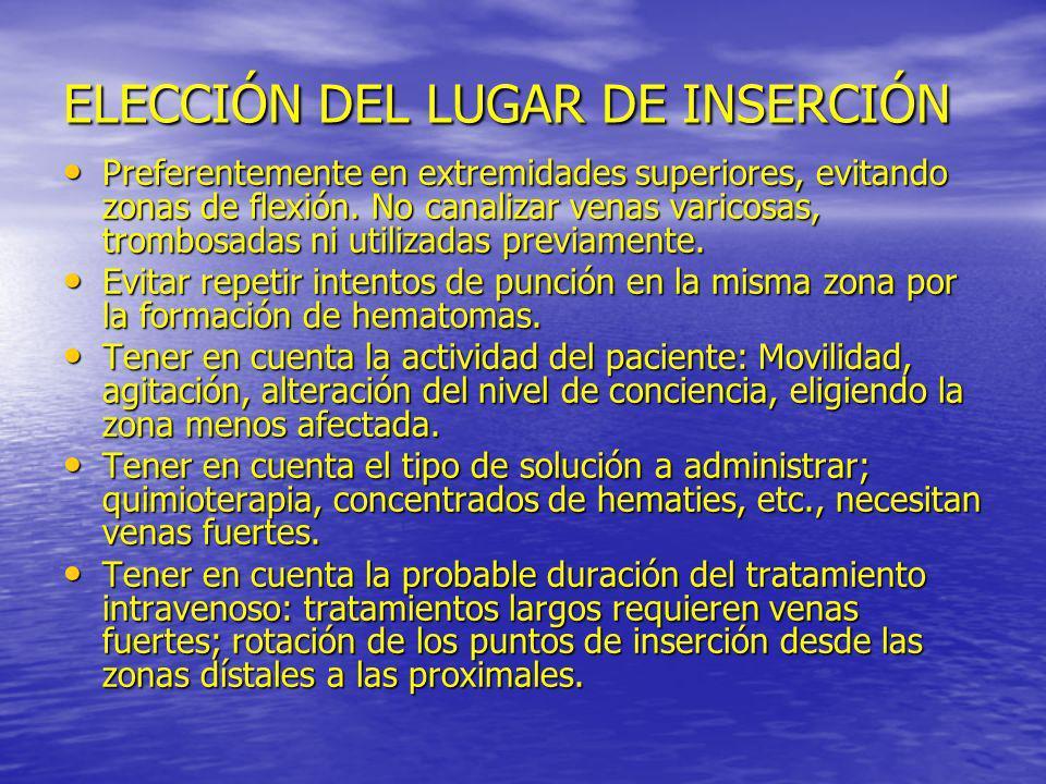 ELECCIÓN DEL LUGAR DE INSERCIÓN