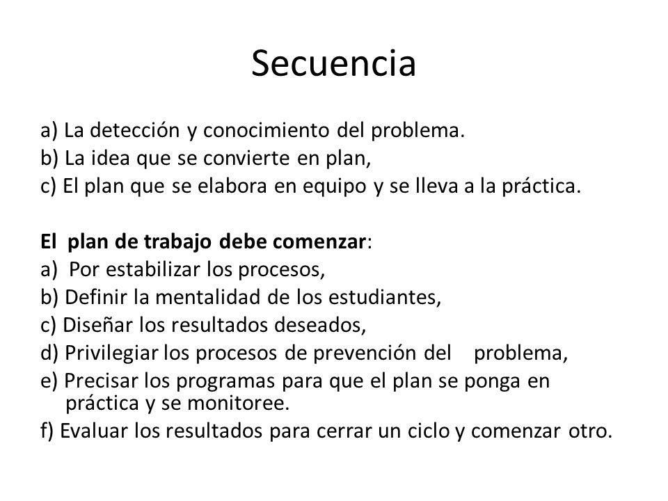 Secuencia a) La detección y conocimiento del problema.