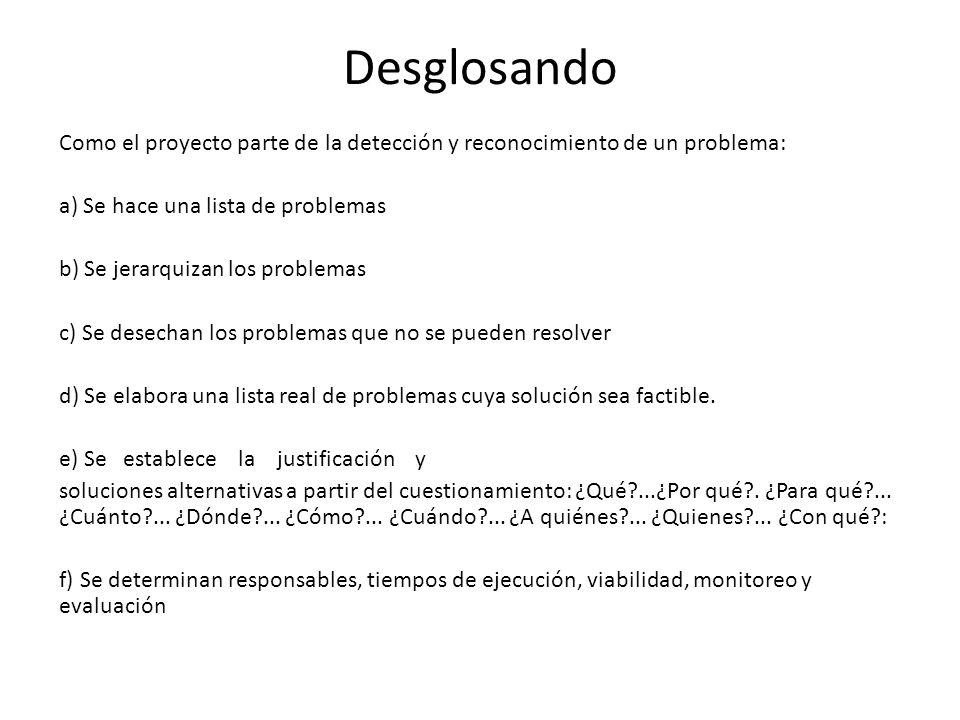 Desglosando Como el proyecto parte de la detección y reconocimiento de un problema: a) Se hace una lista de problemas.