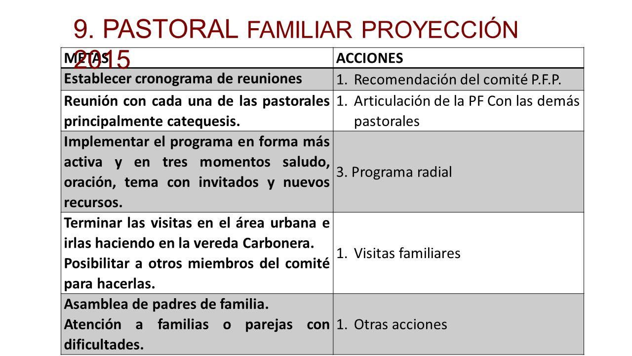 9. PASTORAL FAMILIAR PROYECCIÓN 2015