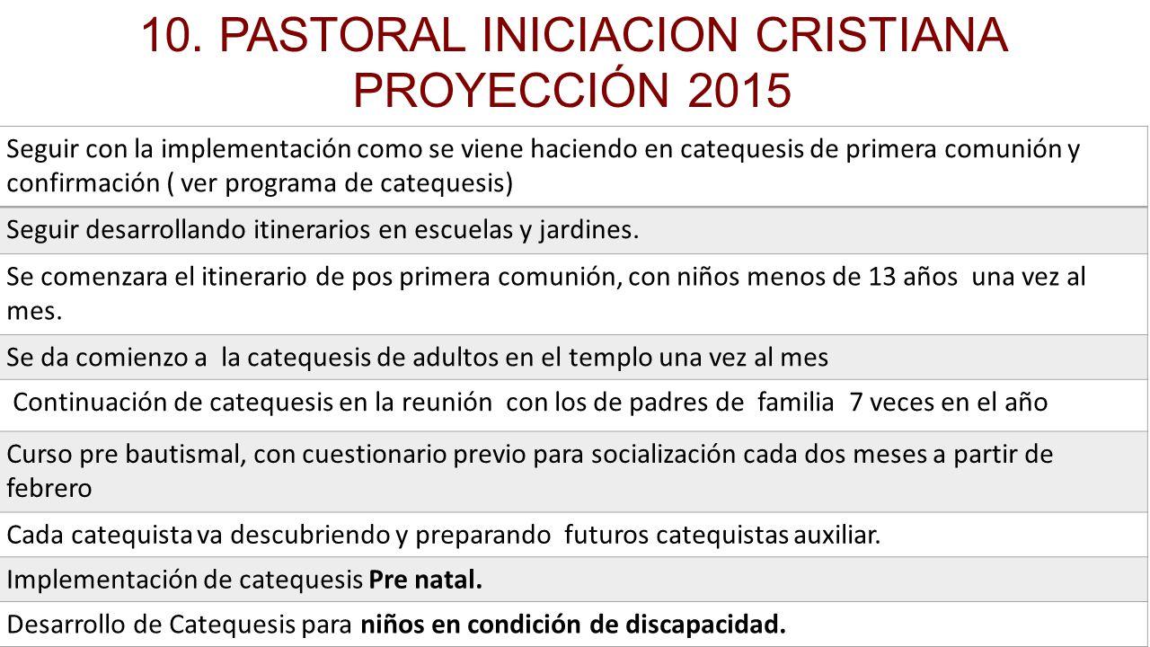 10. PASTORAL INICIACION CRISTIANA PROYECCIÓN 2015