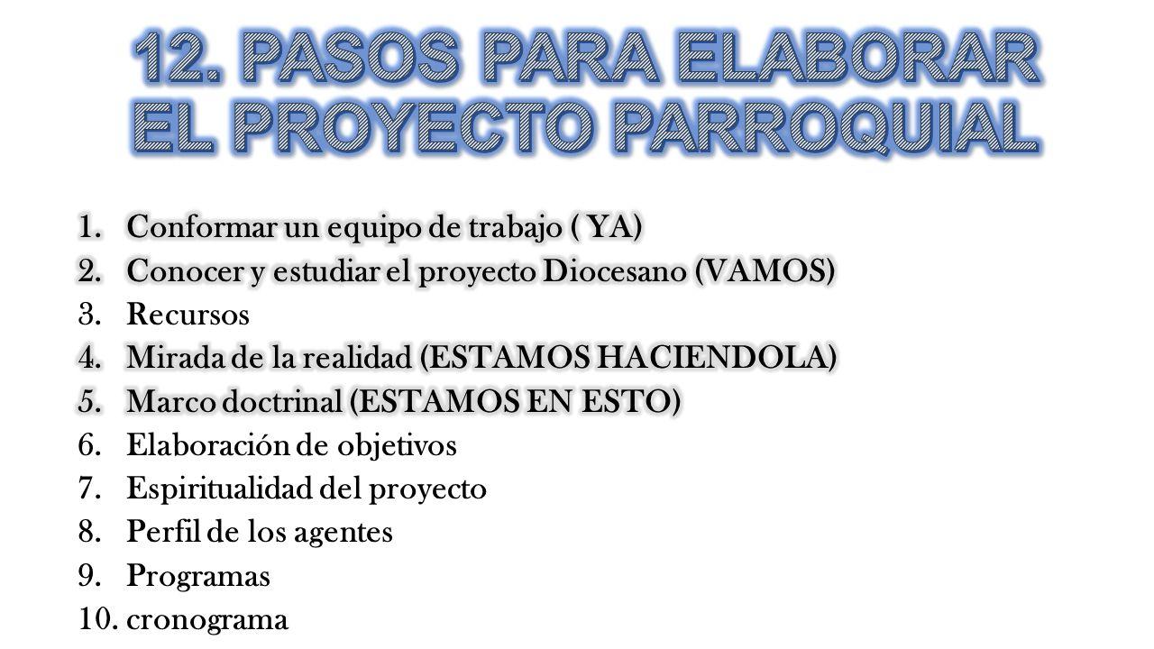 12. PASOS PARA ELABORAR EL PROYECTO PARROQUIAL