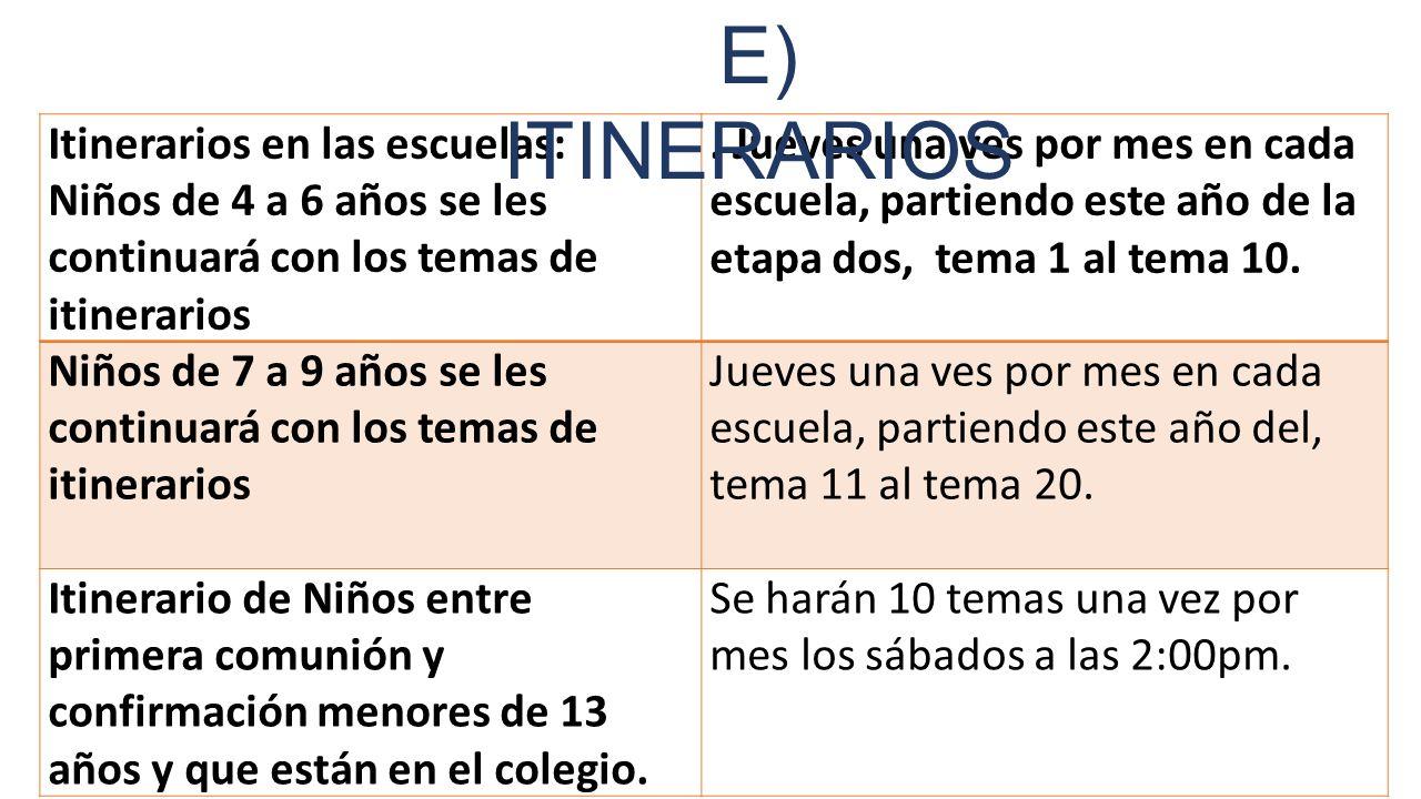 E) ITINERARIOS Itinerarios en las escuelas: