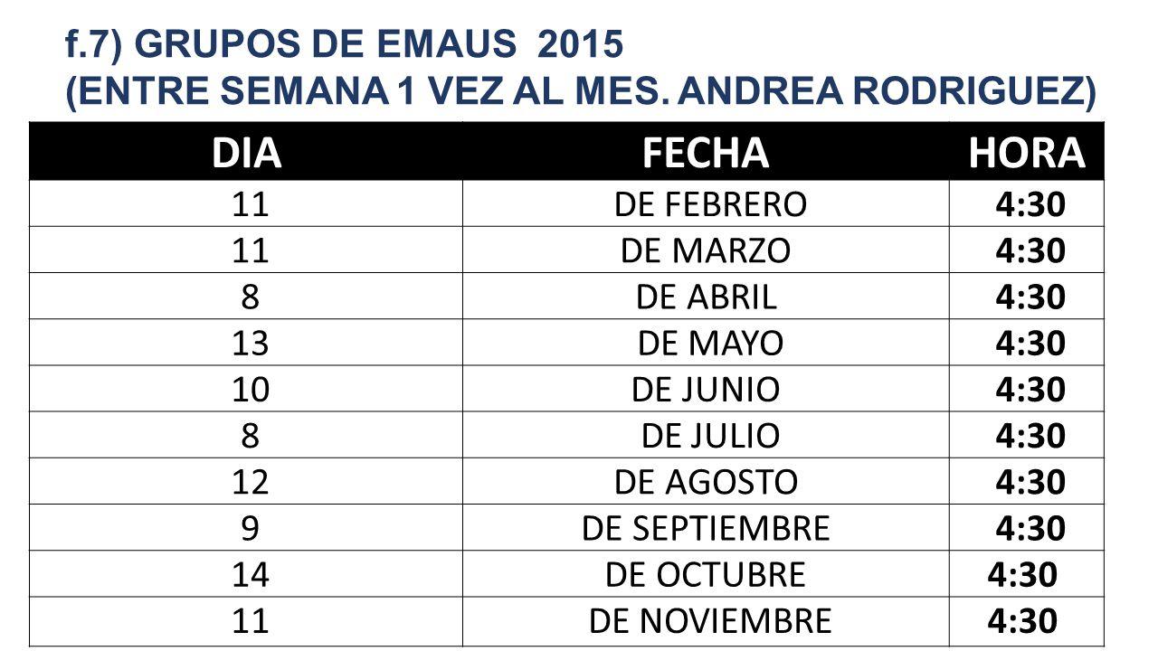 DIA FECHA HORA f.7) GRUPOS DE EMAUS 2015