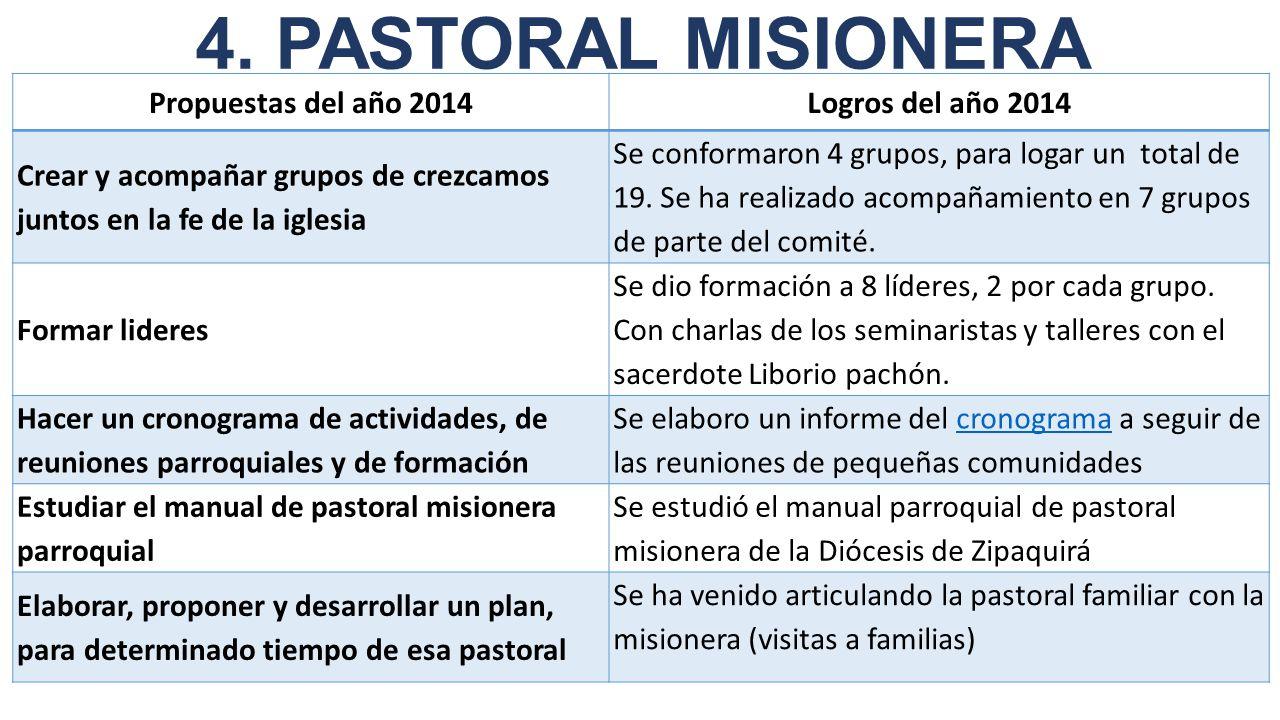 4. PASTORAL MISIONERA Propuestas del año 2014 Logros del año 2014