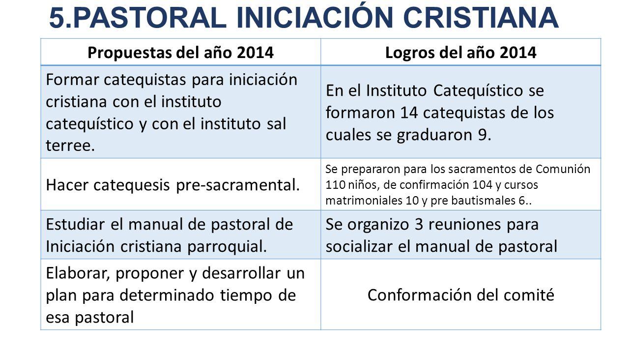 5.PASTORAL INICIACIÓN CRISTIANA