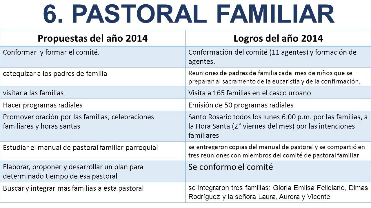 6. PASTORAL FAMILIAR Propuestas del año 2014 Logros del año 2014